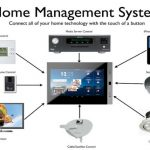 Sistema integrado casa automatizada