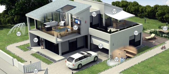 Sistemas para automatizar minha casa inteligente