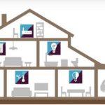 Automação Zwave casa inteligente