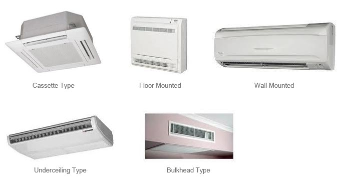Principais Modelos de Ar Condicionado