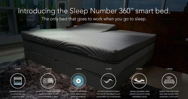 Funcionalidade da cama inteligente