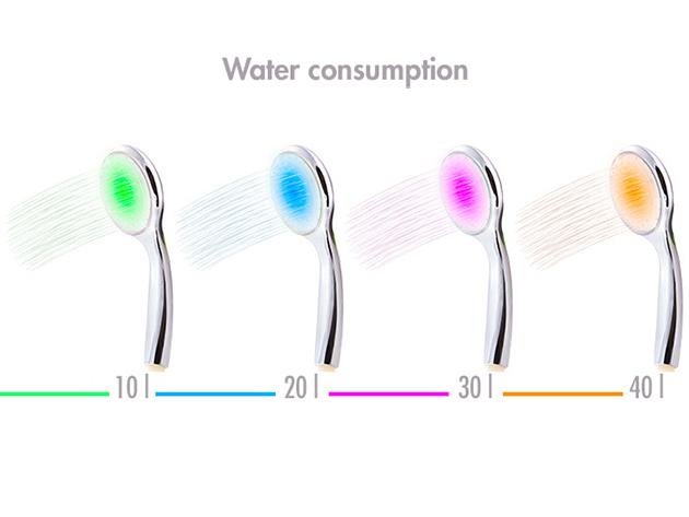 Hydrao chuveiro inteligente inovação